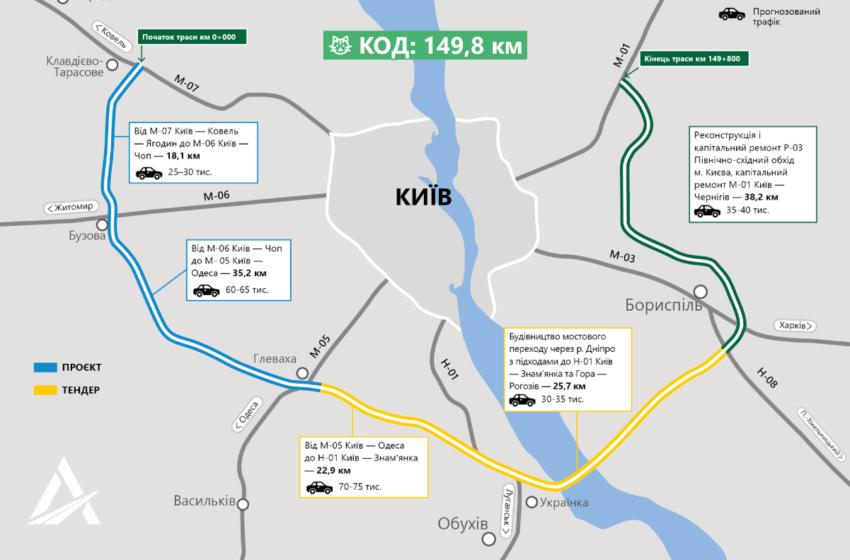 Проект ділянки автомобільного обходу Києва очікують у вересні